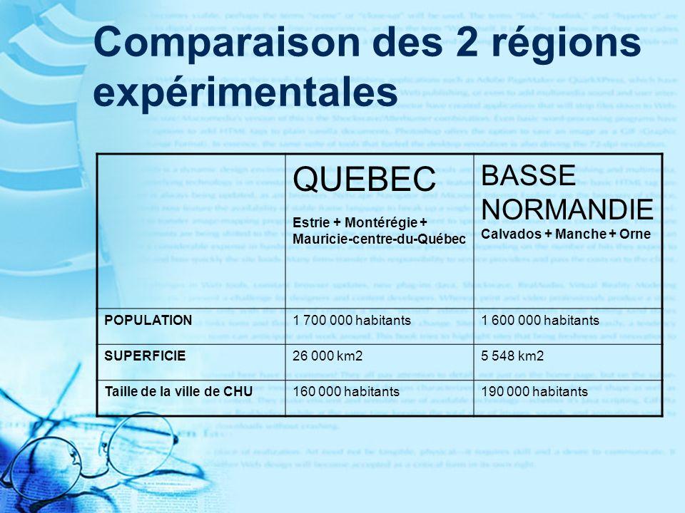 Comparaison des 2 régions expérimentales