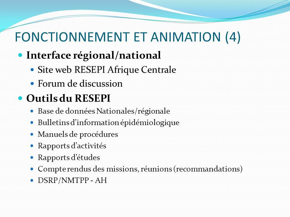 FONCTIONNEMENT ET ANIMATION (4)