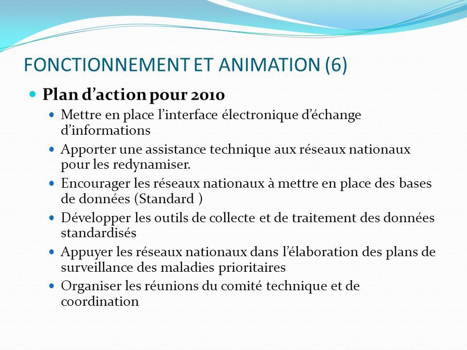 FONCTIONNEMENT ET ANIMATION (6)