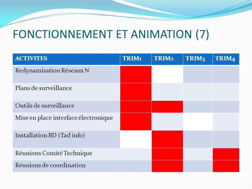 FONCTIONNEMENT ET ANIMATION (7)