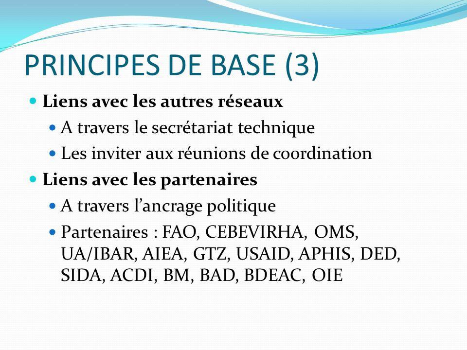 PRINCIPES DE BASE (3) Liens avec les autres réseaux