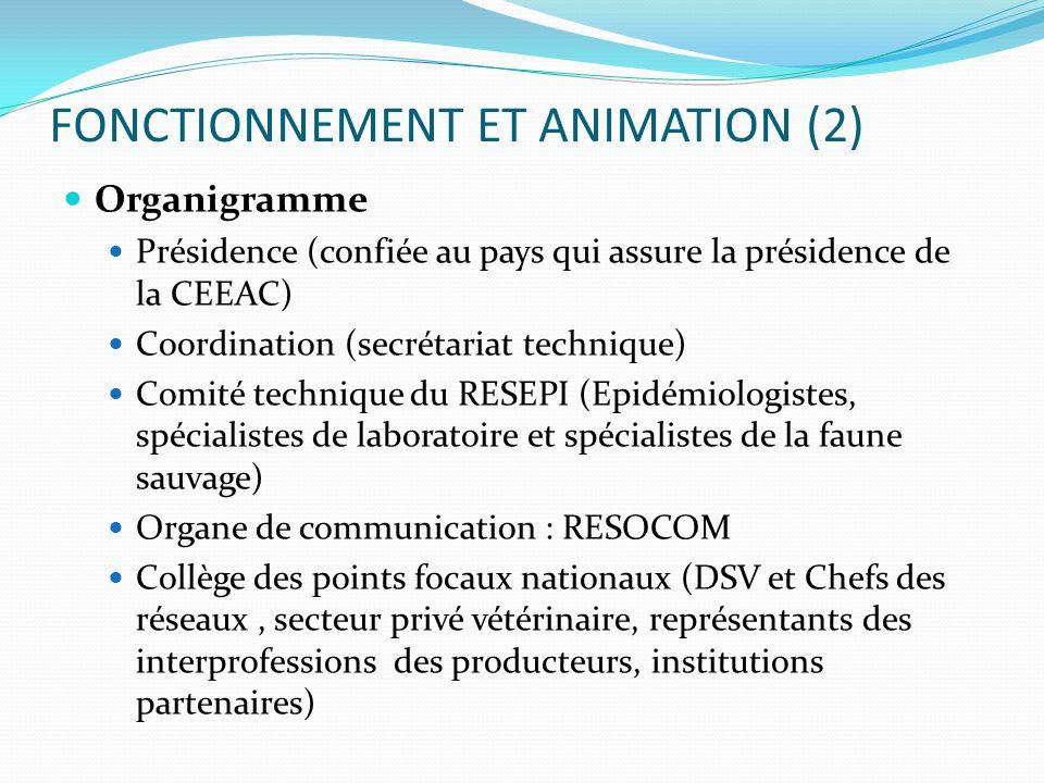 FONCTIONNEMENT ET ANIMATION (2)