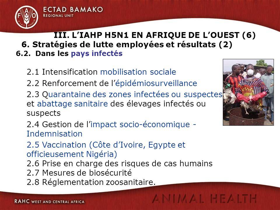 2.1 Intensification mobilisation sociale