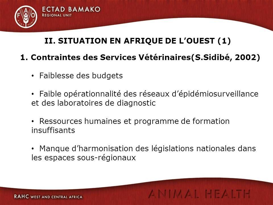 II. SITUATION EN AFRIQUE DE L'OUEST (1)
