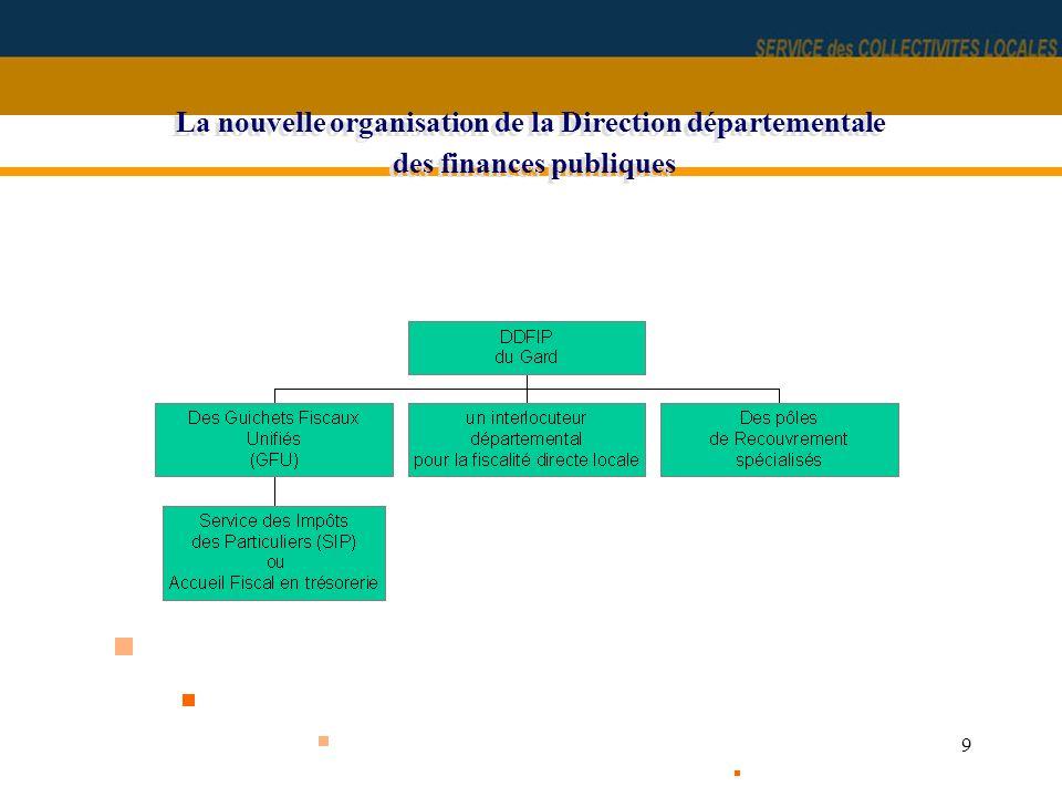 La nouvelle organisation de la Direction départementale des finances publiques
