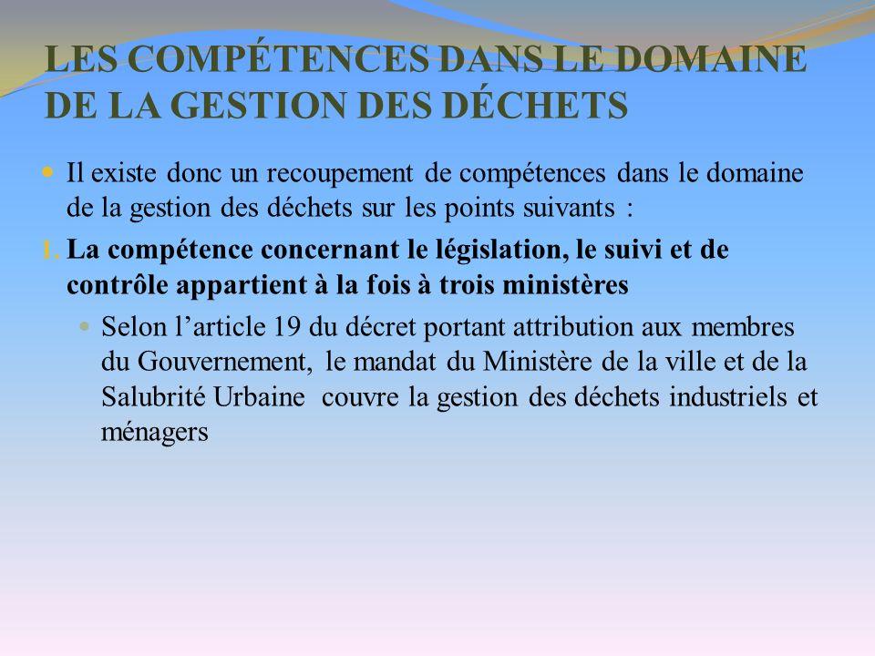 LES COMPÉTENCES DANS LE DOMAINE DE LA GESTION DES DÉCHETS