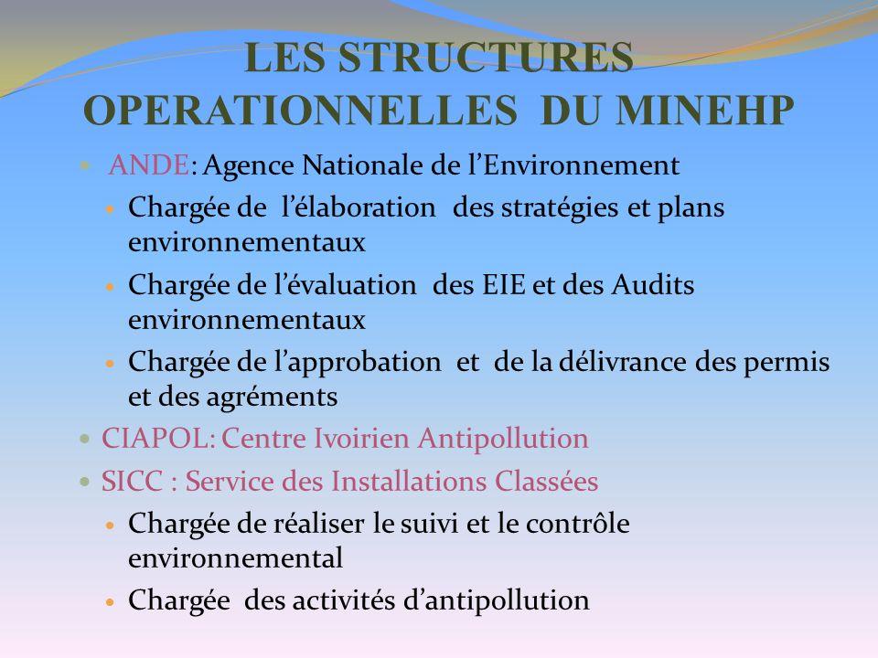 LES STRUCTURES OPERATIONNELLES DU MINEHP