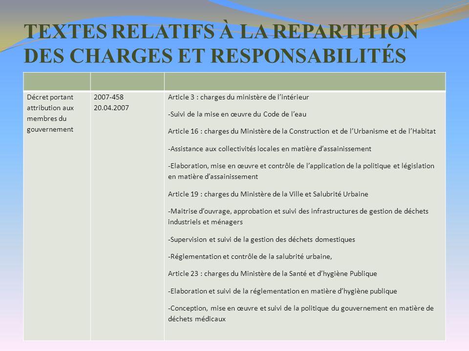TEXTES RELATIFS À LA REPARTITION DES CHARGES ET RESPONSABILITÉS
