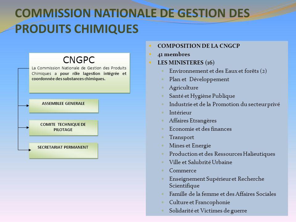 COMMISSION NATIONALE DE GESTION DES PRODUITS CHIMIQUES