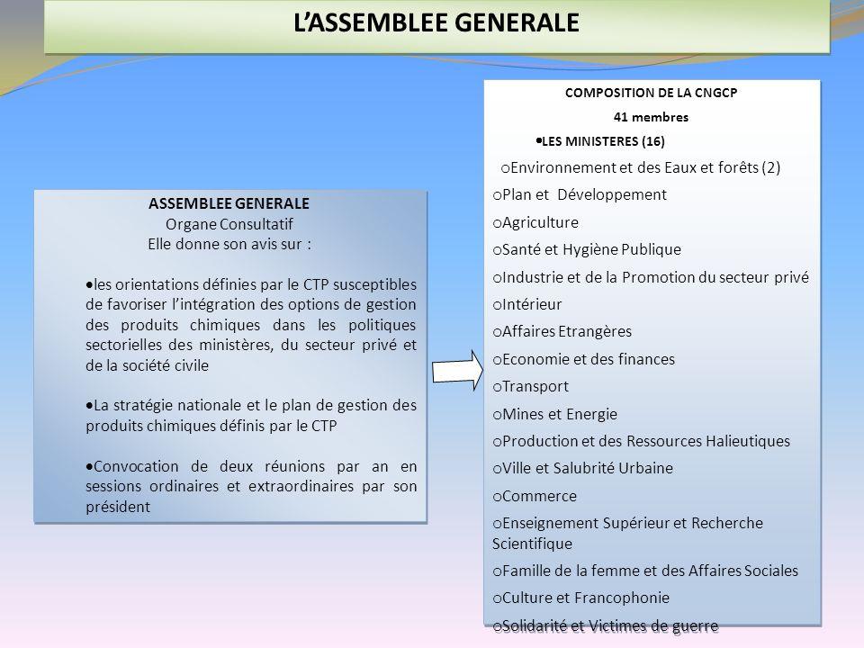 COMPOSITION DE LA CNGCP