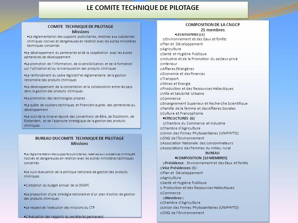 LE COMITE TECHNIQUE DE PILOTAGE