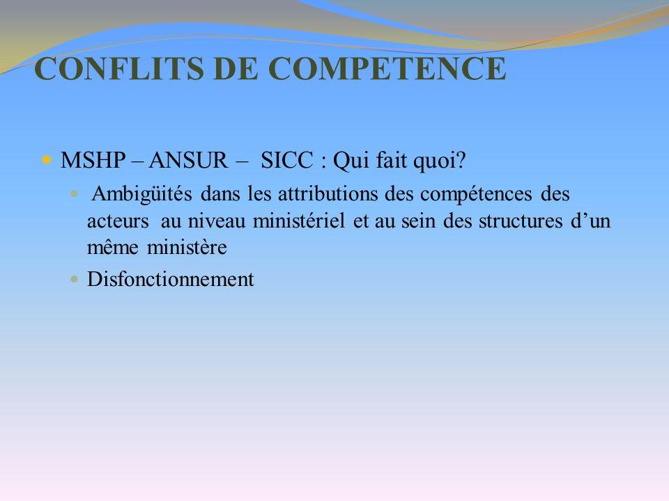 CONFLITS DE COMPETENCE