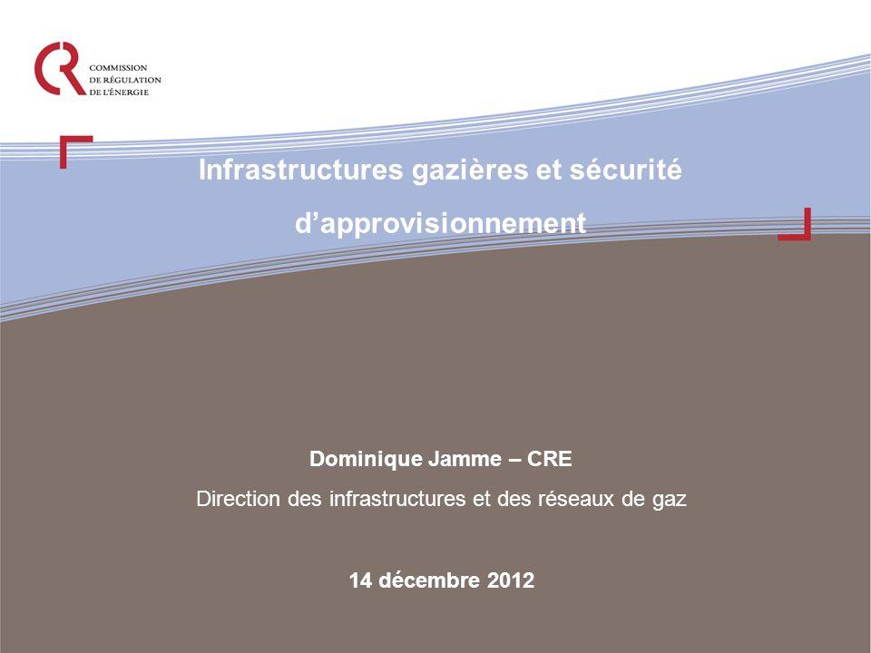 Infrastructures gazières et sécurité d'approvisionnement