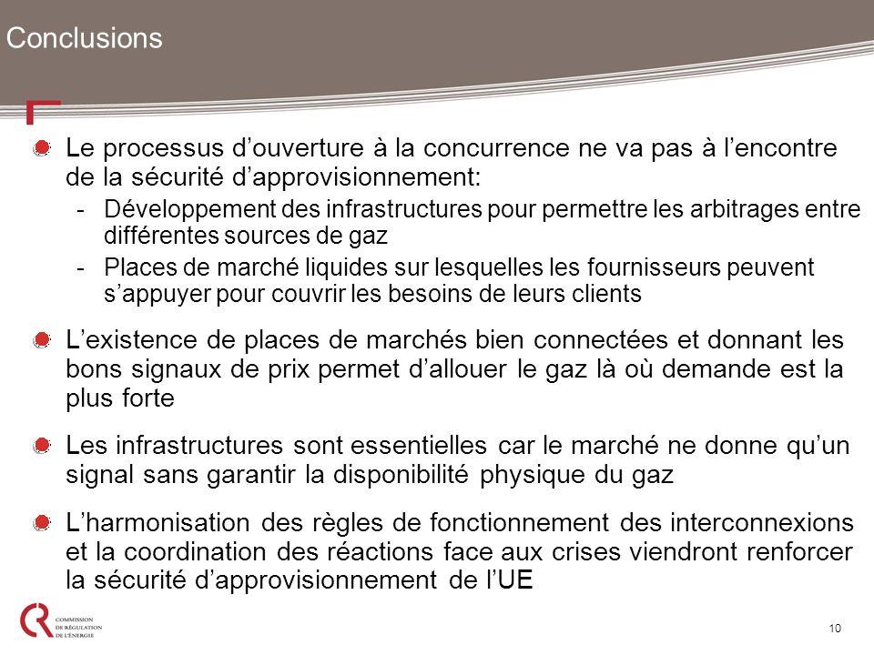 Conclusions Le processus d'ouverture à la concurrence ne va pas à l'encontre de la sécurité d'approvisionnement: