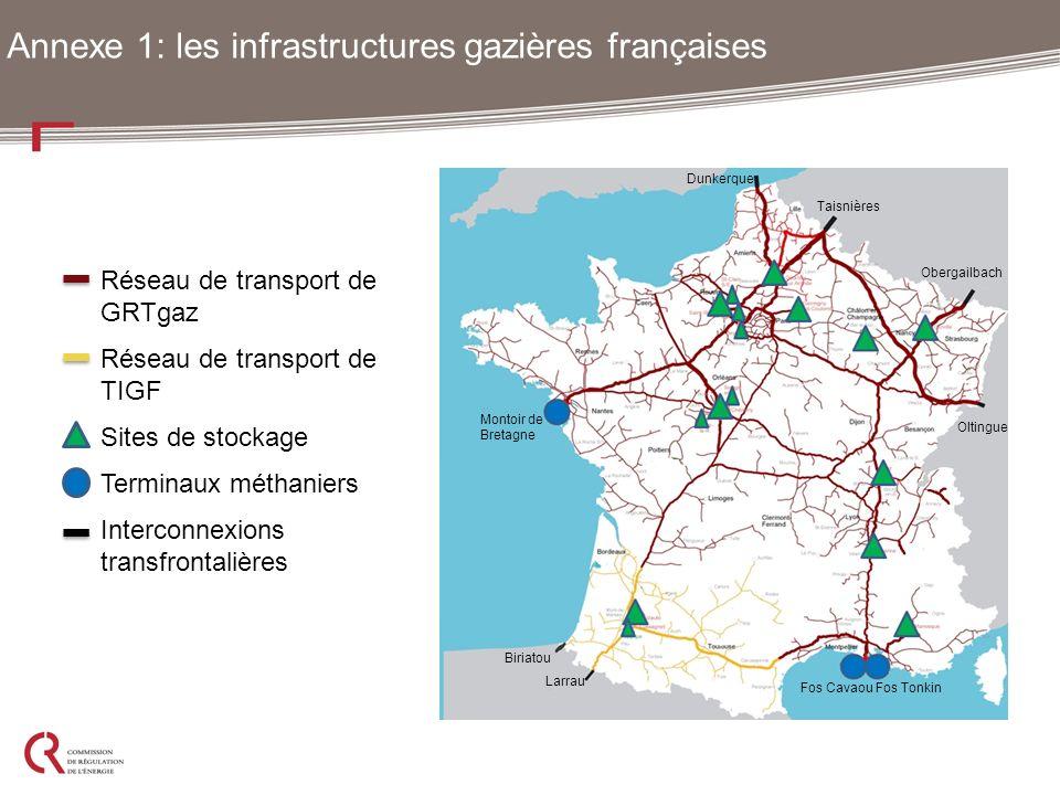 Annexe 1: les infrastructures gazières françaises