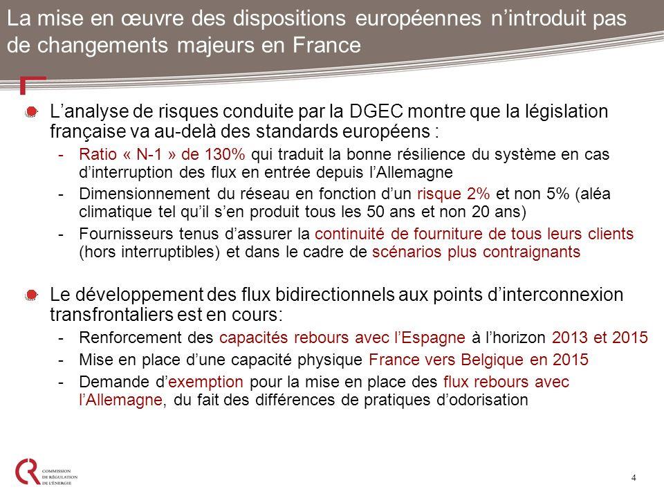 La mise en œuvre des dispositions européennes n'introduit pas de changements majeurs en France