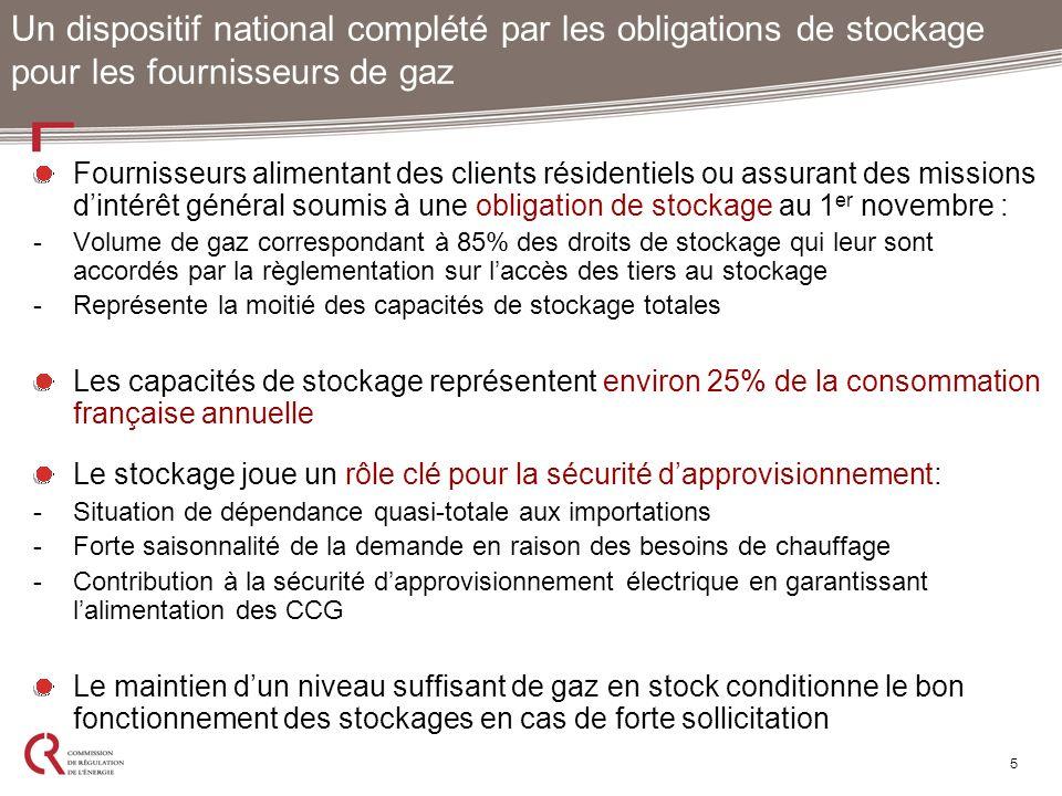 Un dispositif national complété par les obligations de stockage pour les fournisseurs de gaz