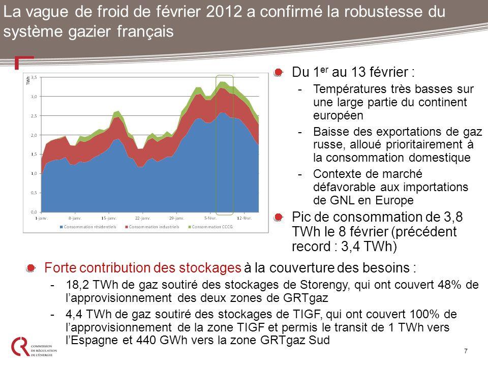 La vague de froid de février 2012 a confirmé la robustesse du système gazier français
