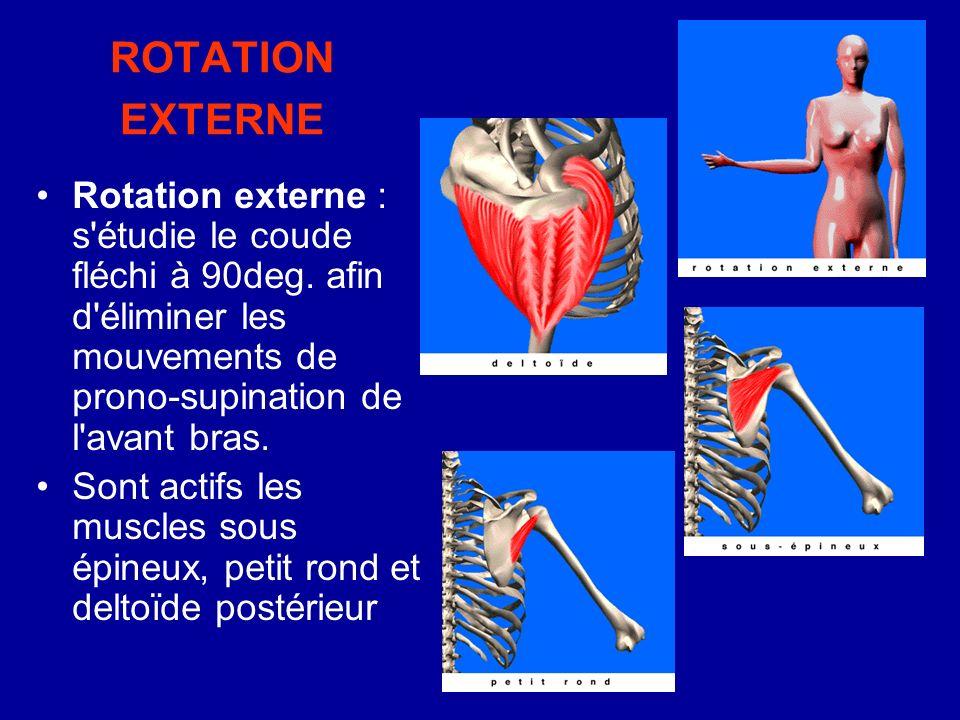 ROTATION EXTERNE Rotation externe : s étudie le coude fléchi à 90deg. afin d éliminer les mouvements de prono-supination de l avant bras.
