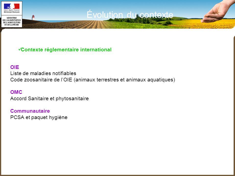 Évolution du contexte Contexte réglementaire international OIE