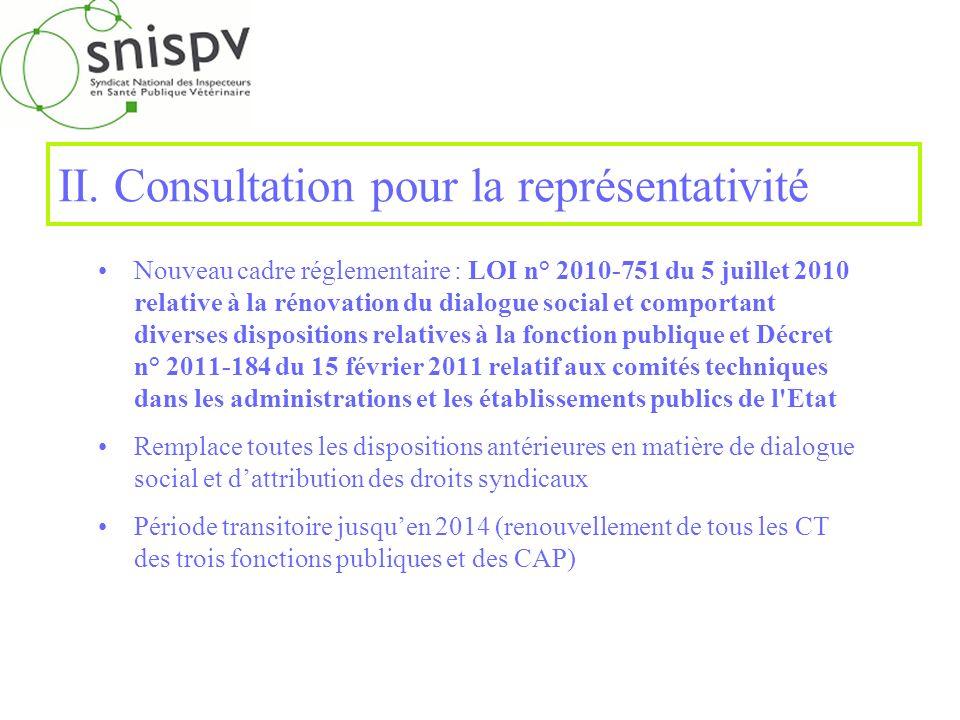 II. Consultation pour la représentativité