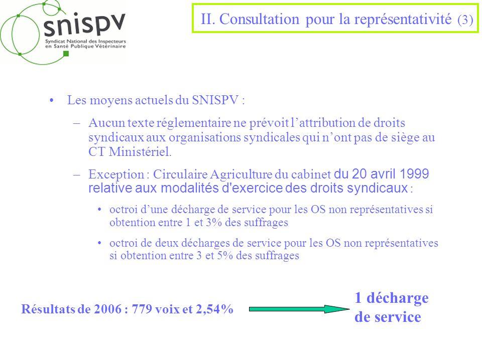 II. Consultation pour la représentativité (3)