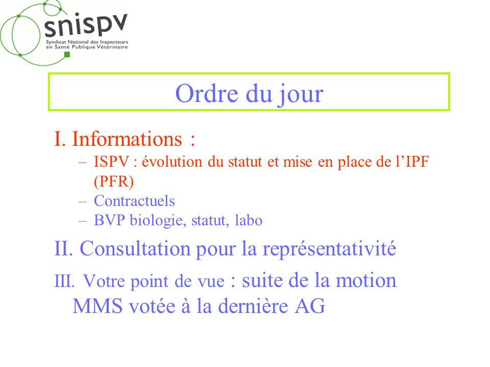 Ordre du jour I. Informations :