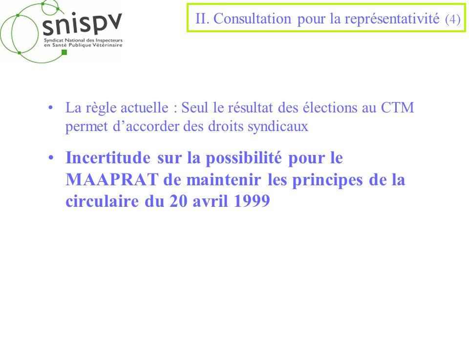 II. Consultation pour la représentativité (4)