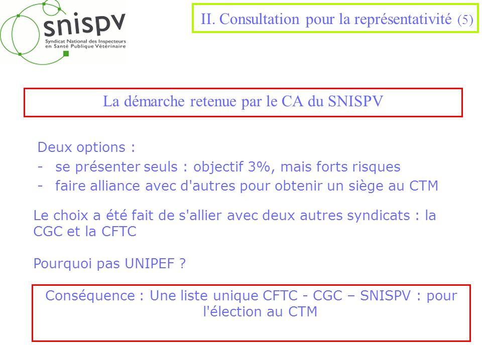 II. Consultation pour la représentativité (5)