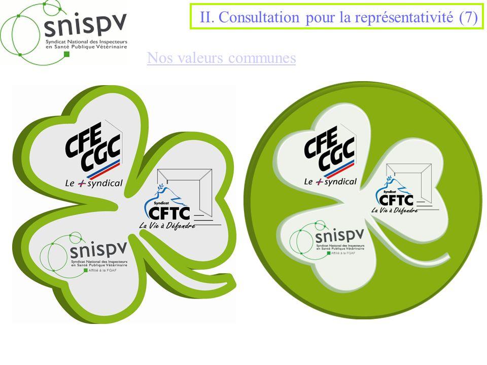 II. Consultation pour la représentativité (7)