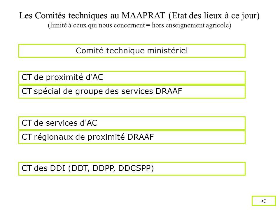 Les Comités techniques au MAAPRAT (Etat des lieux à ce jour)