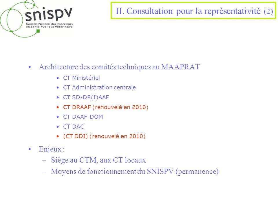 II. Consultation pour la représentativité (2)