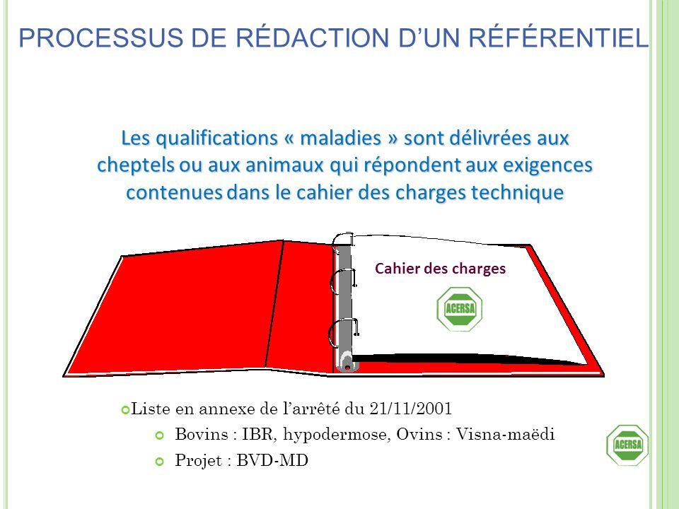 PROCESSUS DE RÉDACTION D'UN RÉFÉRENTIEL