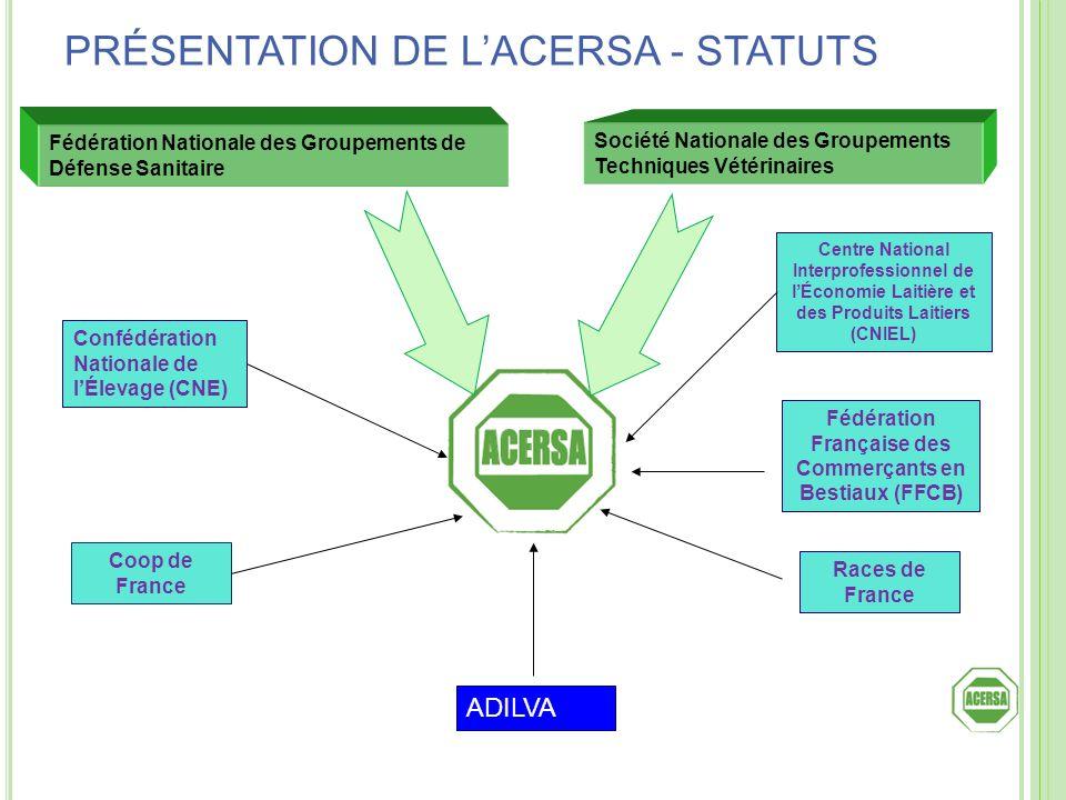 PRÉSENTATION DE L'ACERSA - STATUTS