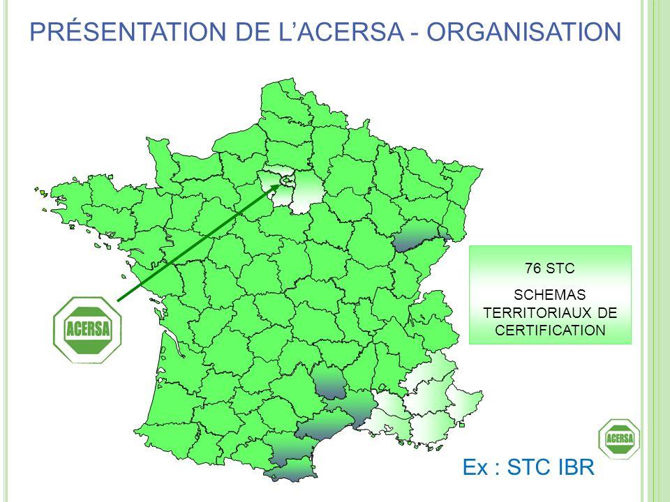 SCHEMAS TERRITORIAUX DE CERTIFICATION