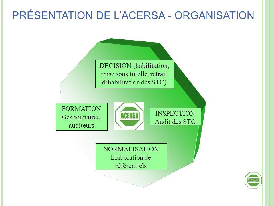 PRÉSENTATION DE L'ACERSA - ORGANISATION