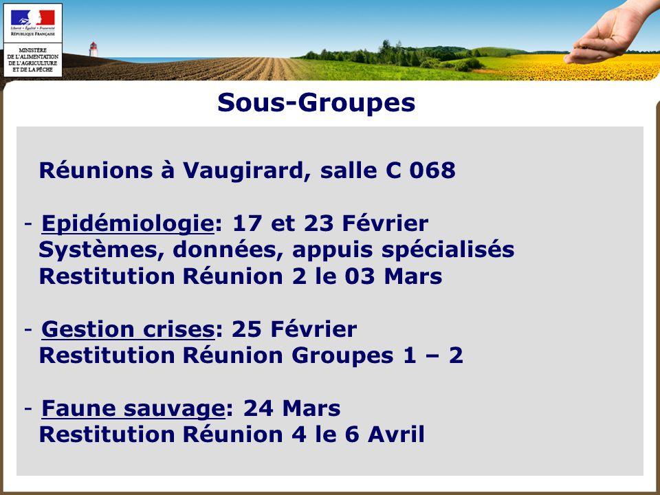 Sous-Groupes Réunions à Vaugirard, salle C 068