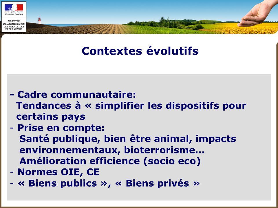 Contextes évolutifs - Cadre communautaire: