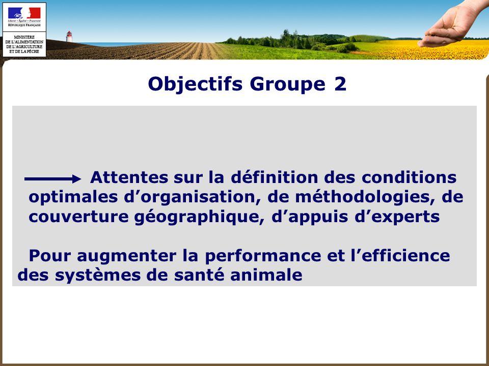 Objectifs Groupe 2 Attentes sur la définition des conditions