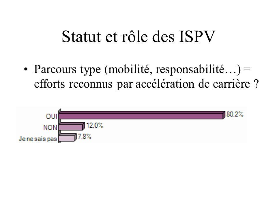 Statut et rôle des ISPV Parcours type (mobilité, responsabilité…) = efforts reconnus par accélération de carrière