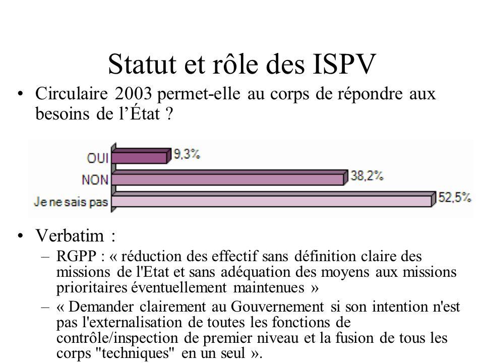 Statut et rôle des ISPV Circulaire 2003 permet-elle au corps de répondre aux besoins de l'État Verbatim :