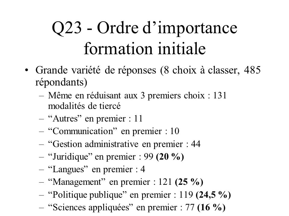 Q23 - Ordre d'importance formation initiale