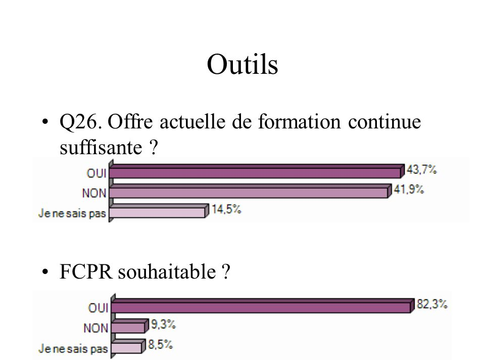 Outils Q26. Offre actuelle de formation continue suffisante
