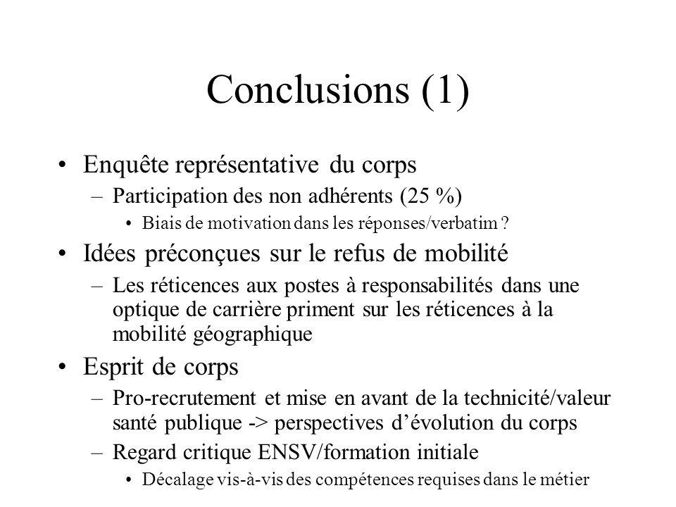 Conclusions (1) Enquête représentative du corps