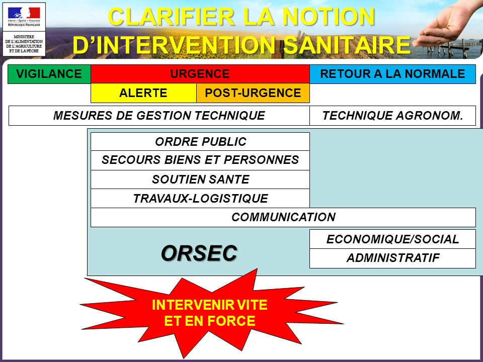 CLARIFIER LA NOTION D'INTERVENTION SANITAIRE