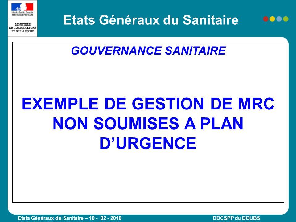 EXEMPLE DE GESTION DE MRC NON SOUMISES A PLAN D'URGENCE