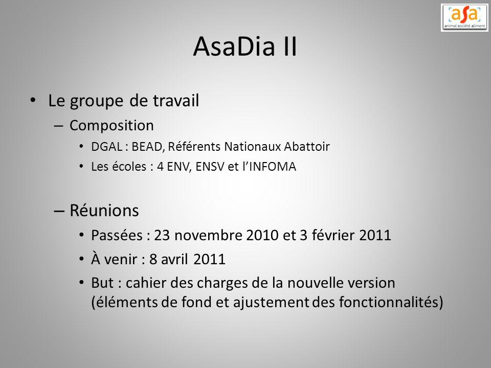AsaDia II Le groupe de travail Réunions Composition