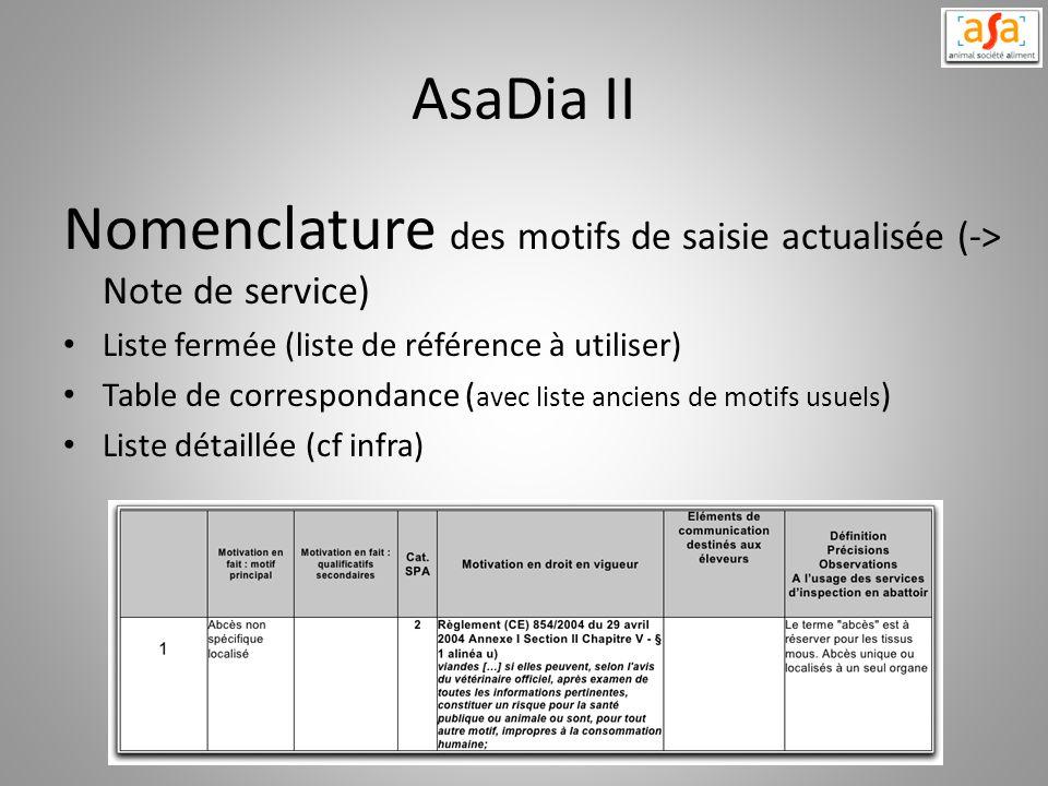 Nomenclature des motifs de saisie actualisée (-> Note de service)