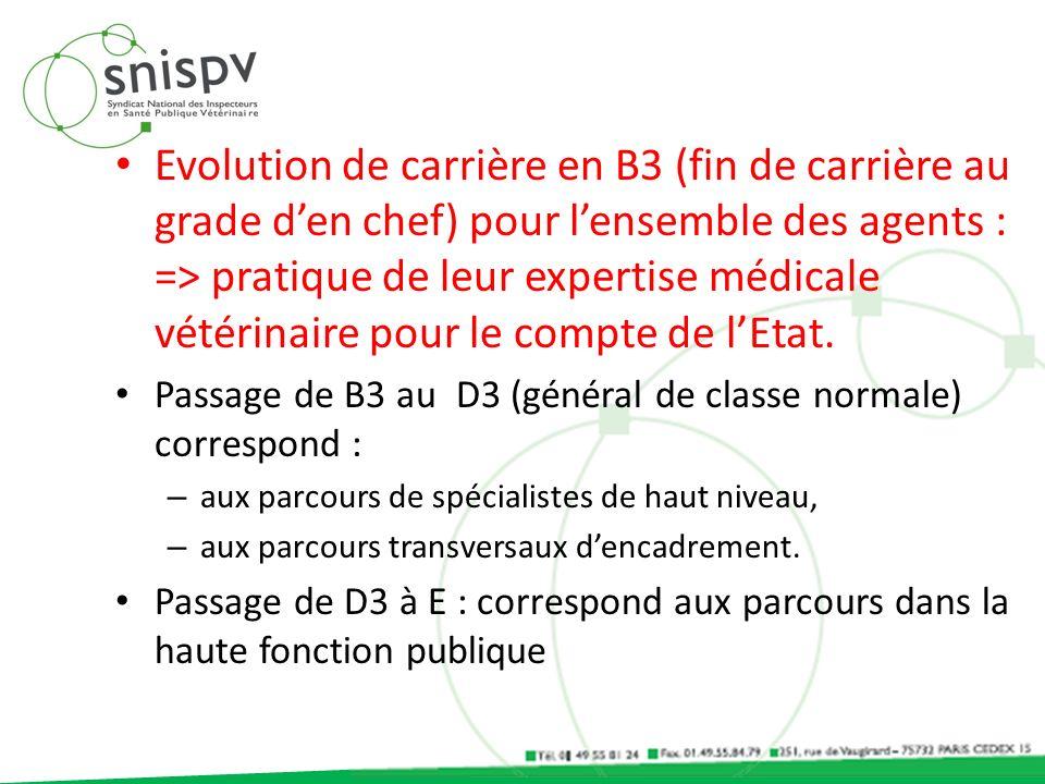 Evolution de carrière en B3 (fin de carrière au grade d'en chef) pour l'ensemble des agents : => pratique de leur expertise médicale vétérinaire pour le compte de l'Etat.