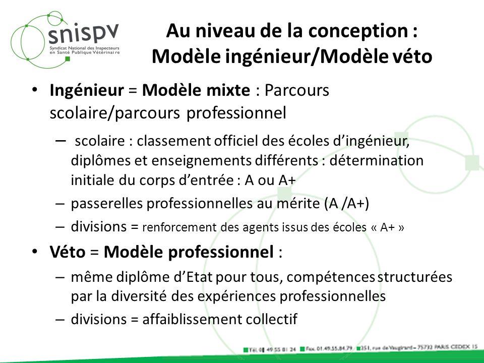Au niveau de la conception : Modèle ingénieur/Modèle véto